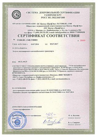 Что такое сертификация работ asme u-stamp сертификация